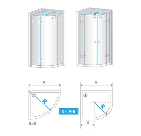 Comment mesurer le joint d'étanchéité pour la cabine semi-circulaire ?